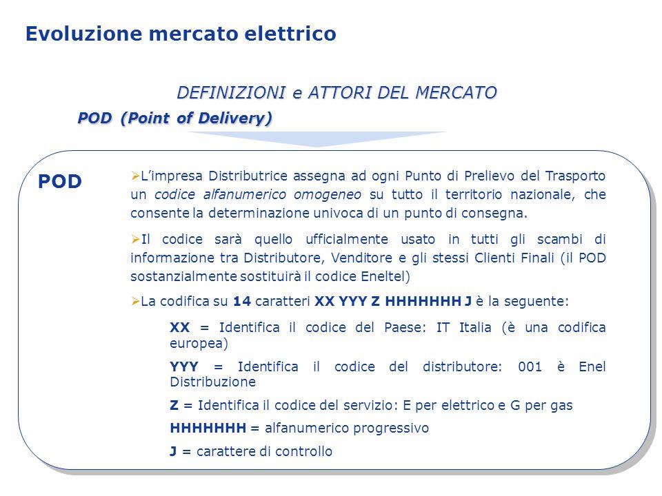 Evoluzione mercato elettrico DEFINIZIONI e ATTORI DEL MERCATO POD Limpresa Distributrice assegna ad ogni Punto di Prelievo del Trasporto un codice alf