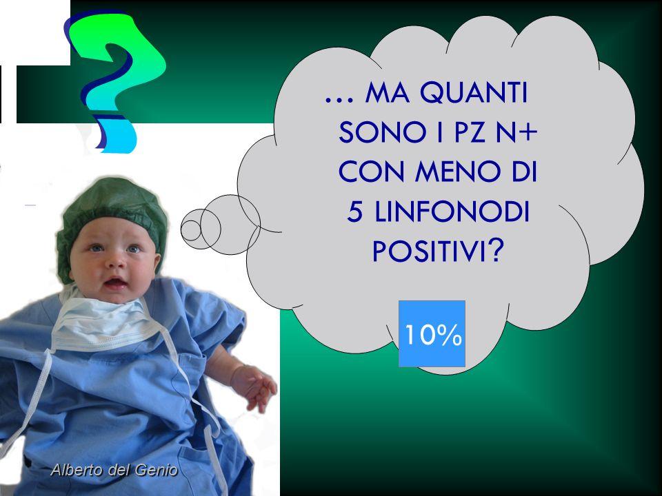 … MA QUANTI SONO I PZ N+ CON MENO DI 5 LINFONODI POSITIVI ? Alberto del Genio 10%
