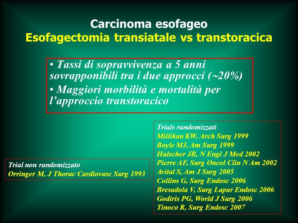 Tassi di sopravvivenza a 5 anni sovrapponibili tra i due approcci ( 20%) Maggiori morbilità e mortalità per lapproccio transtoracico Carcinoma esofage