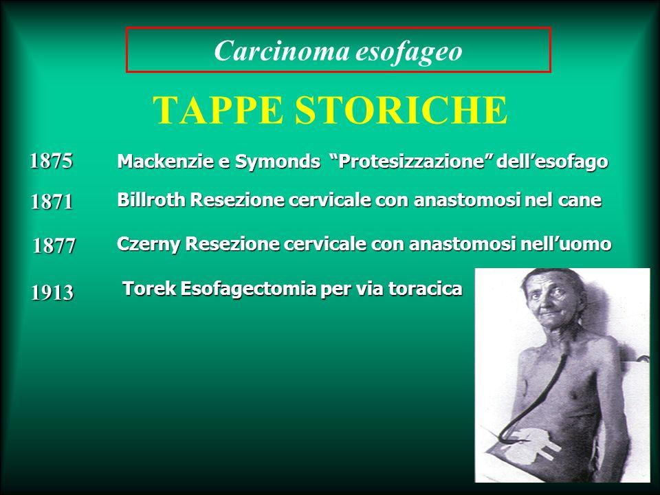 TAPPE STORICHE 1875 1871 1877 1913 Mackenzie e Symonds Protesizzazione dellesofago Billroth Resezione cervicale con anastomosi nel cane Czerny Resezio