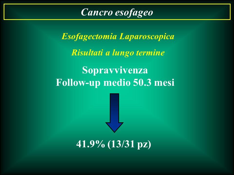 Cancro esofageo Esofagectomia Laparoscopica Risultati a lungo termine Sopravvivenza Follow-up medio 50.3 mesi 41.9% (13/31 pz)