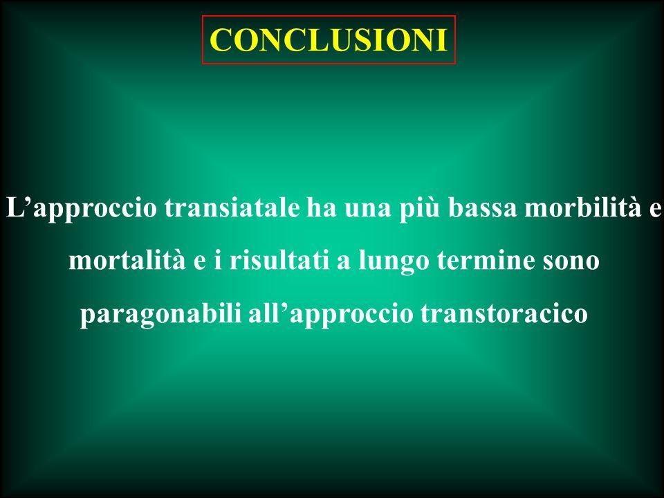 Lapproccio transiatale ha una più bassa morbilità e mortalità e i risultati a lungo termine sono paragonabili allapproccio transtoracico CONCLUSIONI