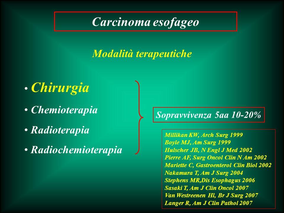 Modalità terapeutiche Chirurgia Chemioterapia Radioterapia Radiochemioterapia Sopravvivenza 5aa 10-20% Millikan KW, Arch Surg 1999 Boyle MJ, Am Surg 1