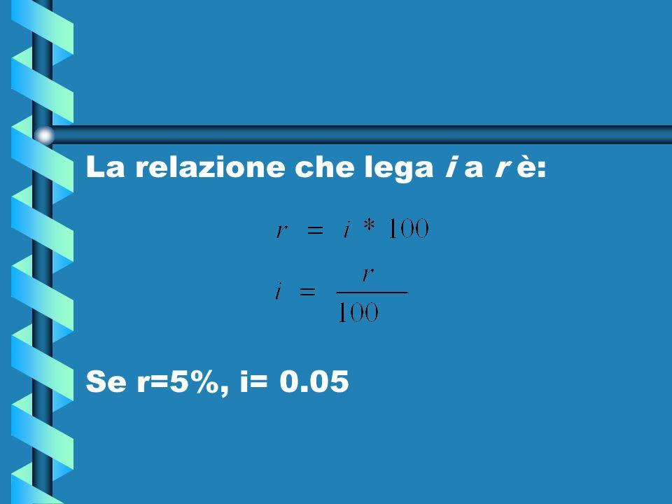 La relazione che lega i a r è: Se r=5%, i= 0.05