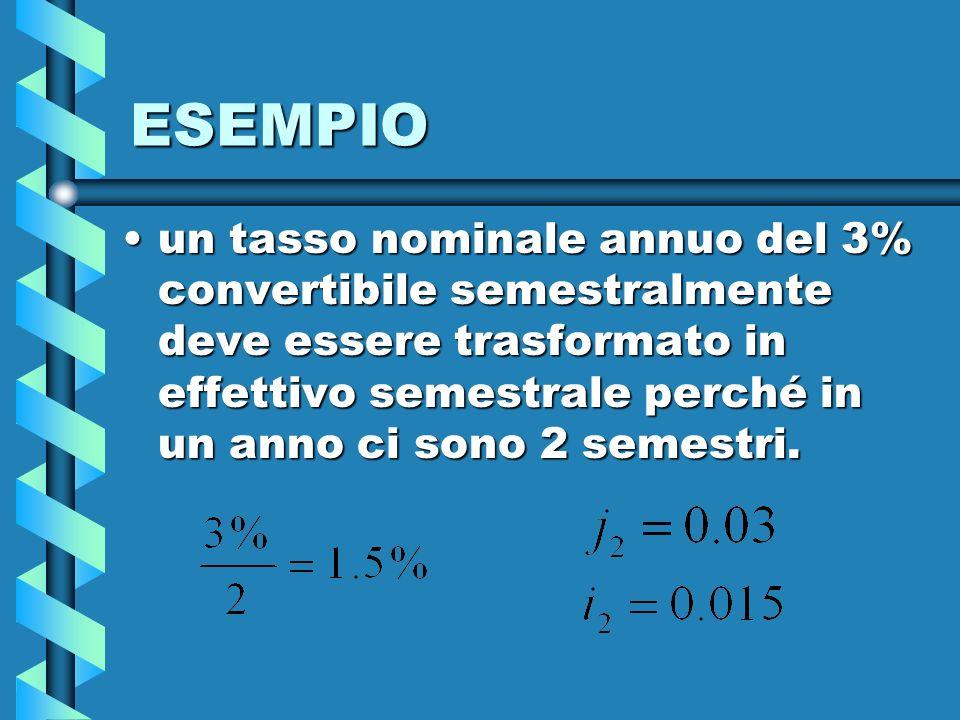 ESEMPIO Il tasso effettivo semestrale ottenuto si può trasformare in effettivo annuale mediante la seguente formula: Il tasso effettivo semestrale ottenuto si può trasformare in effettivo annuale mediante la seguente formula: K (numero di volte convertibile) i k ( tasso diviso k)