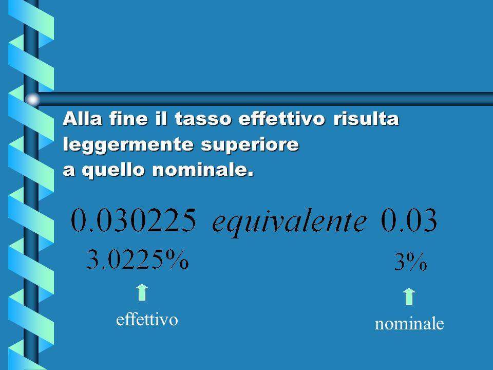 Alla fine il tasso effettivo risulta leggermente superiore a quello nominale. effettivo nominale