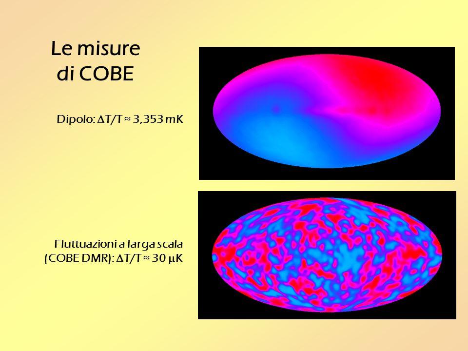 Le misure di COBE Dipolo: T/T 3,353 mK Fluttuazioni a larga scala (COBE DMR): T/T 30 K