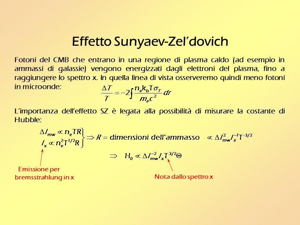 Effetto Sunyaev-Zeldovich Fotoni del CMB che entrano in una regione di plasma caldo (ad esempio in ammassi di galassie) vengono energizzati dagli elettroni del plasma, fino a raggiungere lo spettro x.