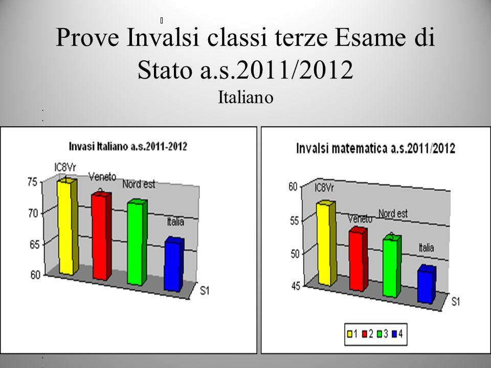 Prove Invalsi classi terze Esame di Stato a.s.2011/2012 Italiano
