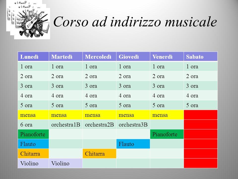 Corso ad indirizzo musicale LunedìMartedìMercoledìGiovedìVenerdìSabato 1 ora 2 ora 3 ora 4 ora 5 ora mensa 6 oraorchestra1Borchestra2Borchestra3B Pian