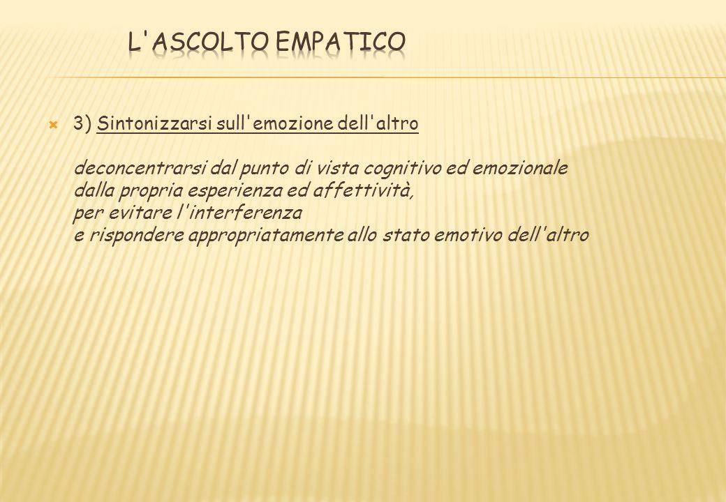 3) Sintonizzarsi sull'emozione dell'altro deconcentrarsi dal punto di vista cognitivo ed emozionale dalla propria esperienza ed affettività, per evita