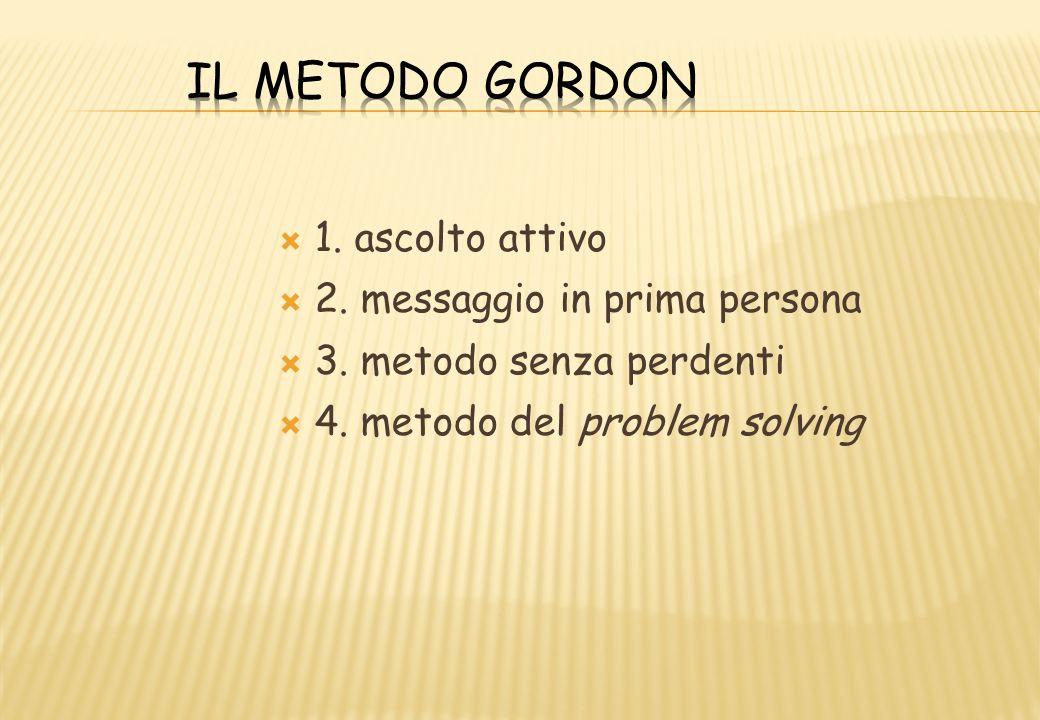 1. ascolto attivo 2. messaggio in prima persona 3. metodo senza perdenti 4. metodo del problem solving