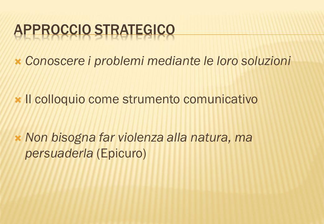 Conoscere i problemi mediante le loro soluzioni Il colloquio come strumento comunicativo Non bisogna far violenza alla natura, ma persuaderla (Epicuro