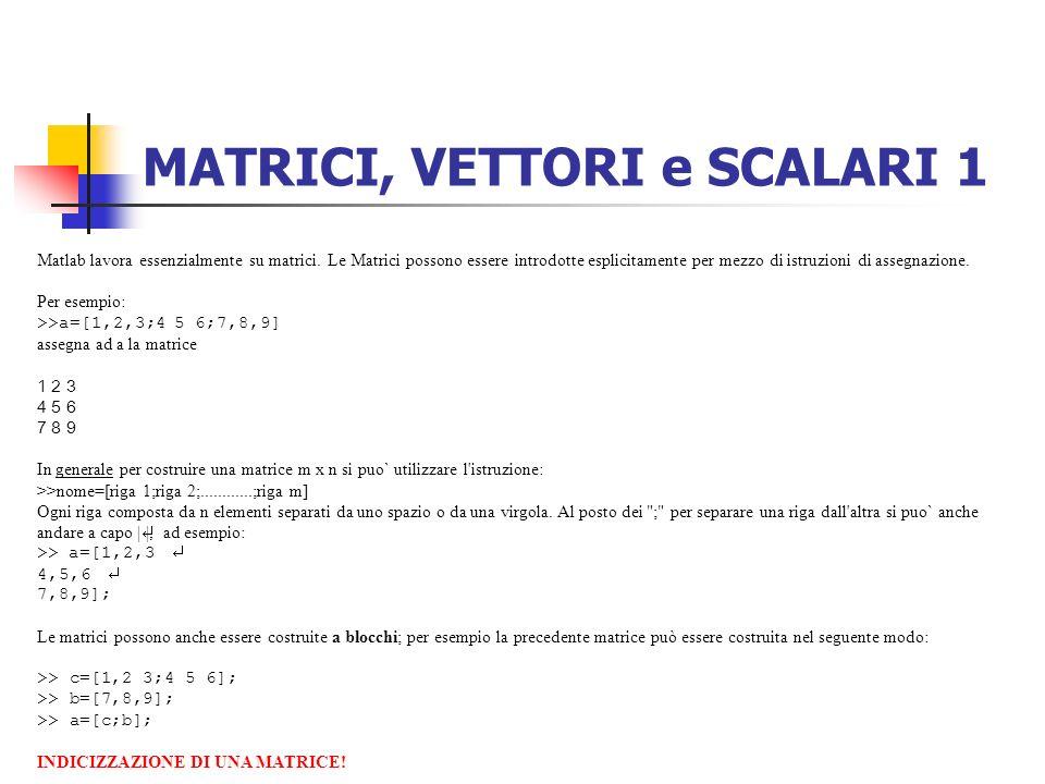 MATRICI, VETTORI e SCALARI 1 Matlab lavora essenzialmente su matrici. Le Matrici possono essere introdotte esplicitamente per mezzo di istruzioni di a