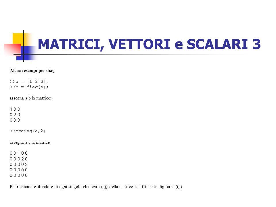MATRICI, VETTORI e SCALARI 3 Alcuni esempi per diag >>a = [1 2 3]; >>b = diag(a); assegna a b la matrice: 1 0 0 0 2 0 0 0 3 >>c=diag(a,2) assegna a c