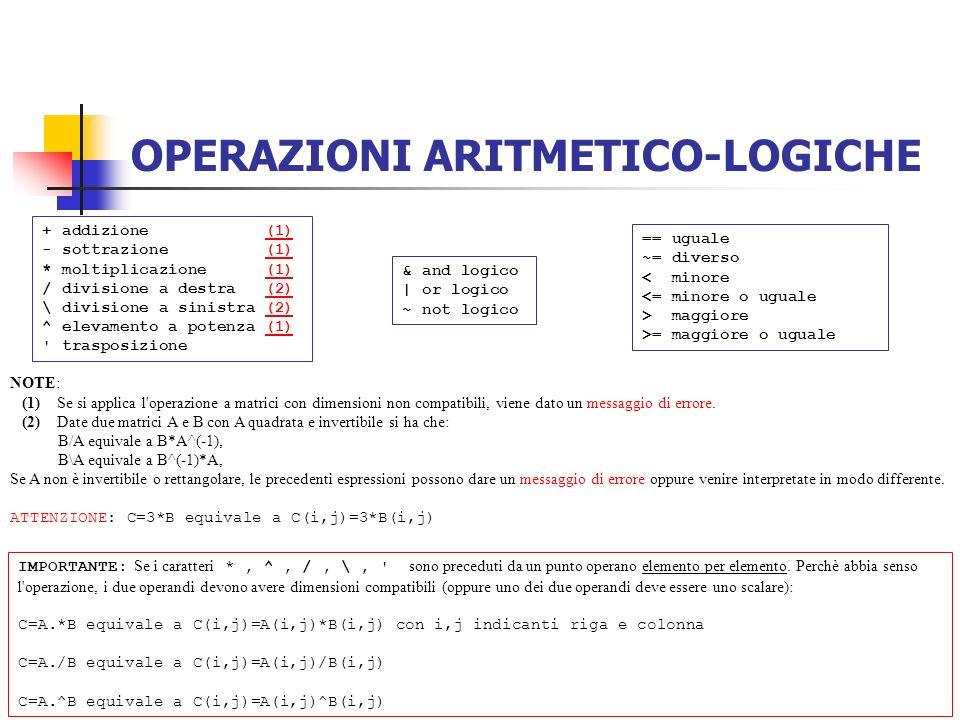 OPERAZIONI ARITMETICO-LOGICHE + addizione (1)(1) - sottrazione (1)(1) * moltiplicazione (1)(1) / divisione a destra (2)(2) \ divisione a sinistra (2)(