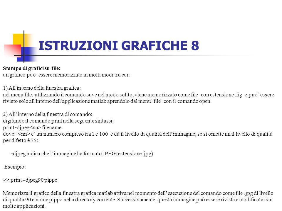 ISTRUZIONI GRAFICHE 8 Stampa di grafici su file: un grafico puo` essere memorizzato in molti modi tra cui: 1) All'interno della finestra grafica: nel