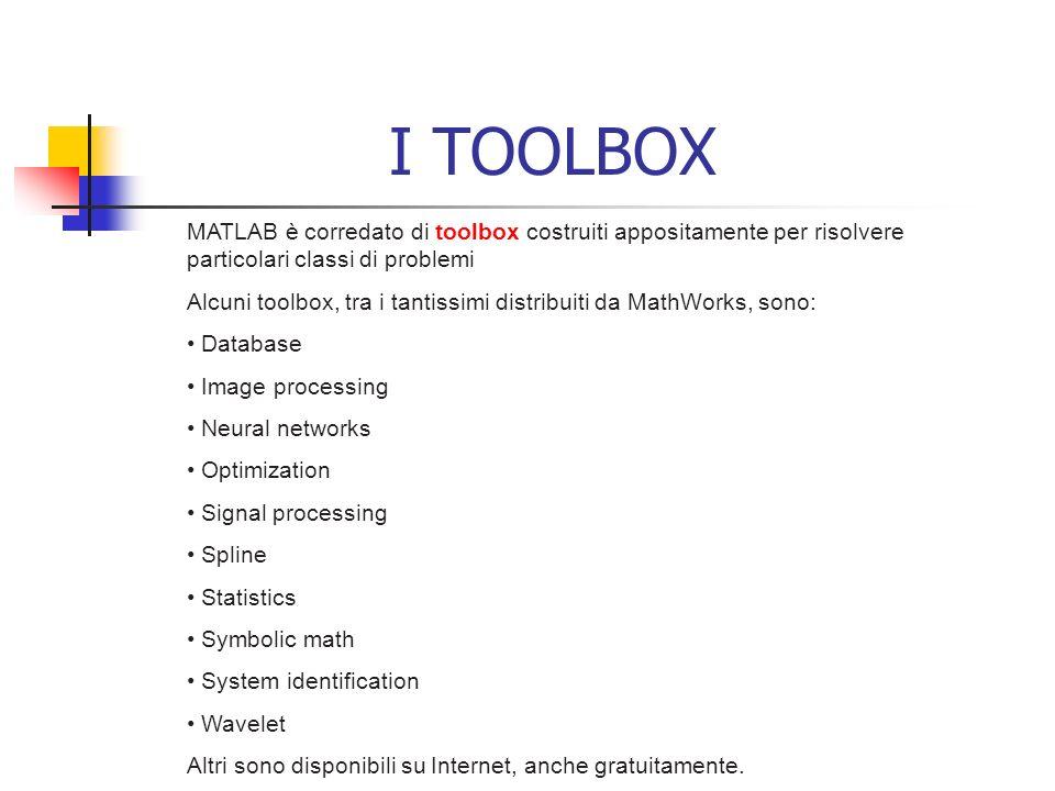 I TOOLBOX MATLAB è corredato di toolbox costruiti appositamente per risolvere particolari classi di problemi Alcuni toolbox, tra i tantissimi distribu