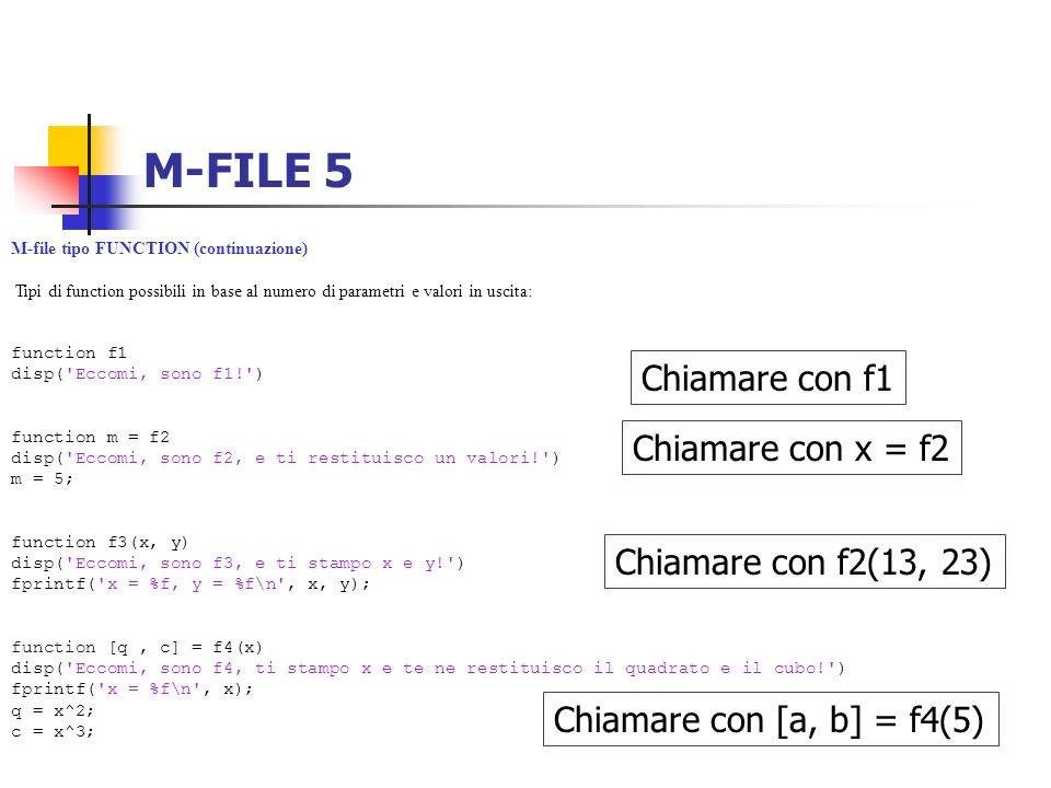 M-FILE 5 M-file tipo FUNCTION (continuazione) Tipi di function possibili in base al numero di parametri e valori in uscita: function f1 disp('Eccomi,