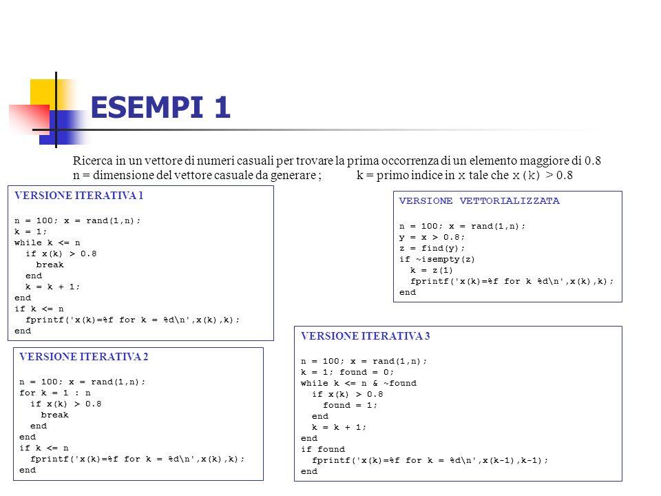ESEMPI 1 VERSIONE ITERATIVA 1 n = 100; x = rand(1,n); k = 1; while k <= n if x(k) > 0.8 break end k = k + 1; end if k <= n fprintf('x(k)=%f for k = %d