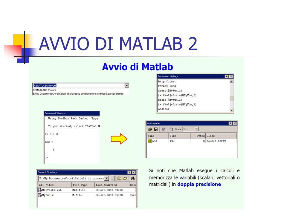 STANDARD INPUT/OUTPUT INPUT L istruzione di INPUT da tastiera in Matlab ha la forma: var = input( messaggio ).