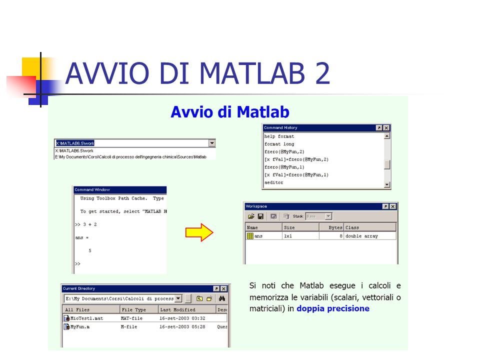 AVVIO DI MATLAB 2