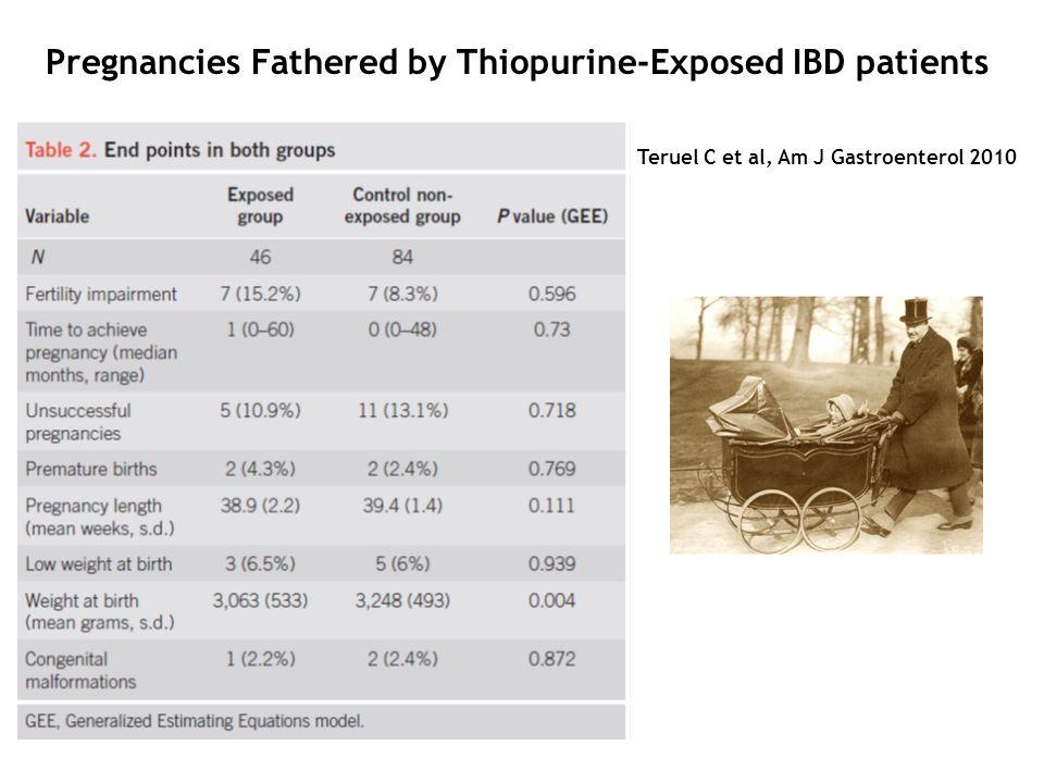 Pregnancies Fathered by Thiopurine-Exposed IBD patients Teruel C et al, Am J Gastroenterol 2010