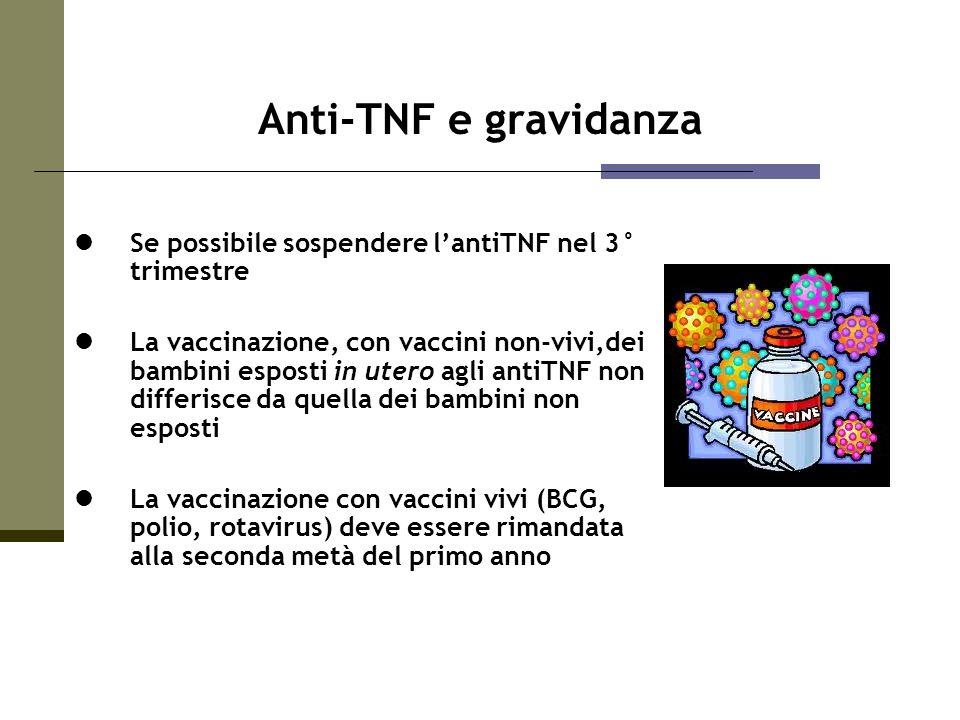 Se possibile sospendere lantiTNF nel 3° trimestre La vaccinazione, con vaccini non-vivi,dei bambini esposti in utero agli antiTNF non differisce da qu