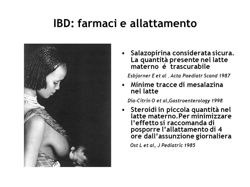 IBD: farmaci e allattamento Salazopirina considerata sicura. La quantità presente nel latte materno é trascurabile Esbjorner E et al, Acta Paediatr Sc