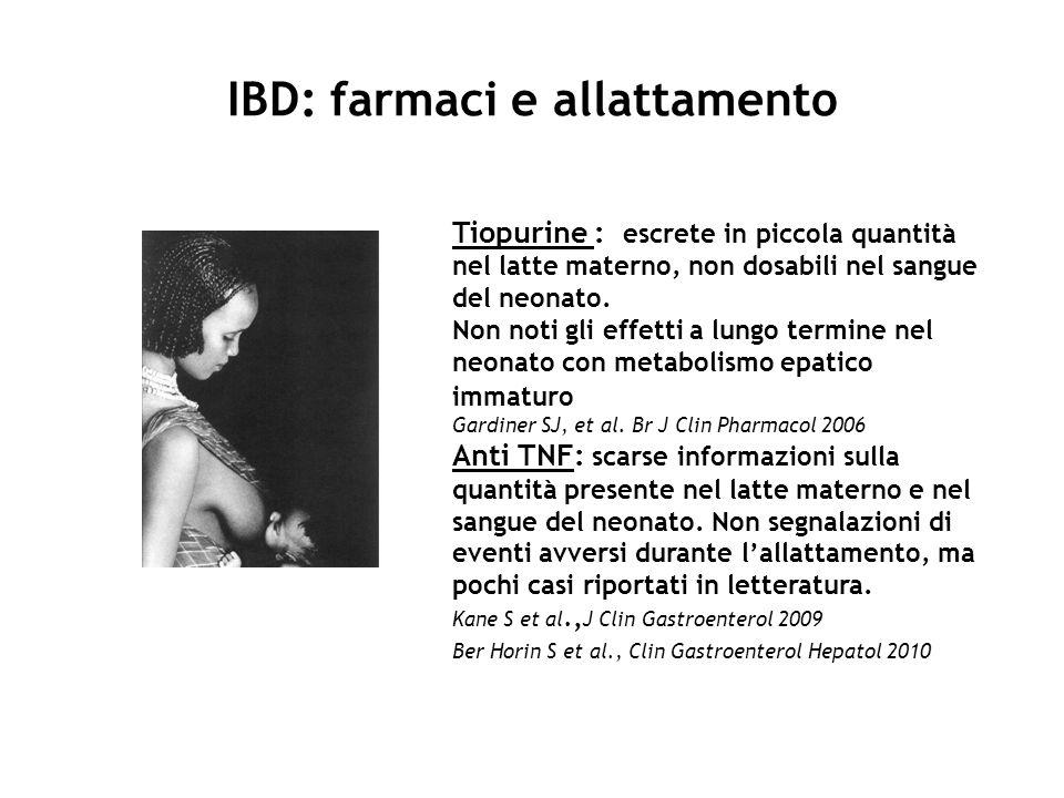 IBD: farmaci e allattamento Tiopurine : escrete in piccola quantità nel latte materno, non dosabili nel sangue del neonato. Non noti gli effetti a lun