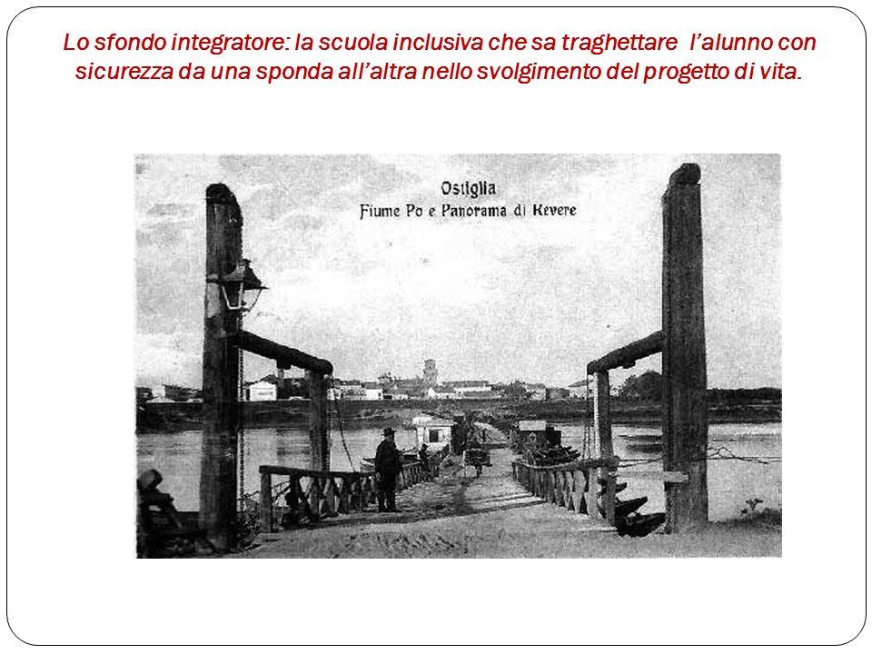 BIBLIOGRAFIA ICF, Edizioni Erickson Leonardi M.