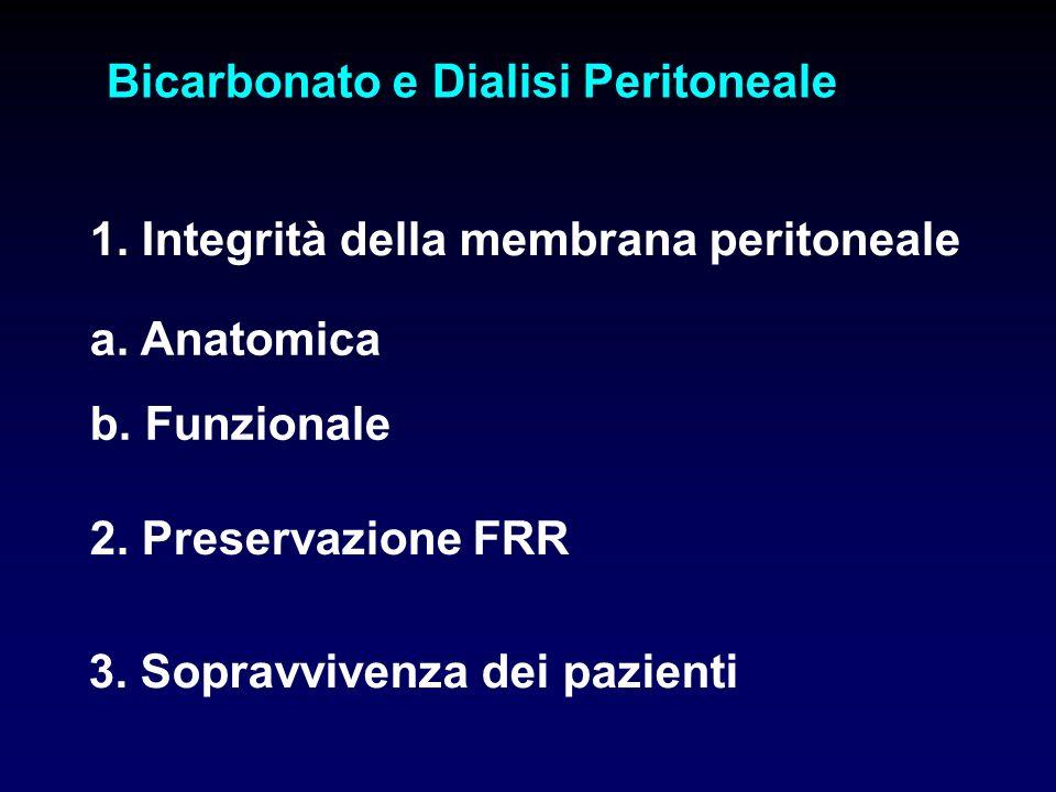 Bicarbonato e Dialisi Peritoneale 1. Integrità della membrana peritoneale a. Anatomica b. Funzionale 2. Preservazione FRR 3. Sopravvivenza dei pazient