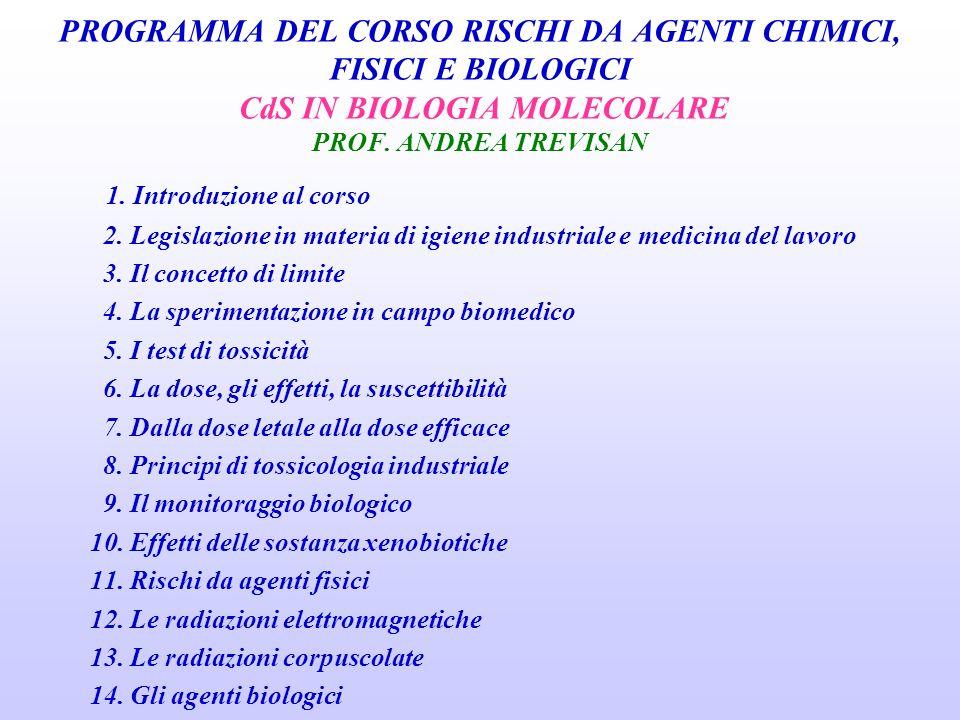 PROGRAMMA DEL CORSO RISCHI DA AGENTI CHIMICI, FISICI E BIOLOGICI CdS IN BIOLOGIA MOLECOLARE PROF.