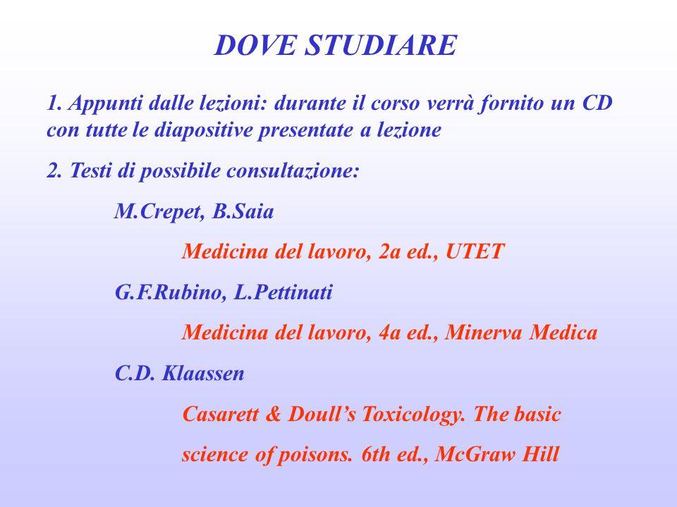 DOVE STUDIARE D.J.Ecobichon The basis of toxicity testing.