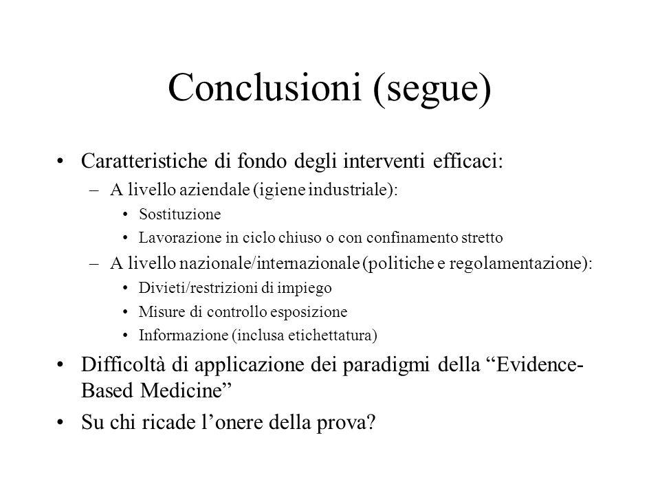 Conclusioni (segue) Caratteristiche di fondo degli interventi efficaci: –A livello aziendale (igiene industriale): Sostituzione Lavorazione in ciclo c