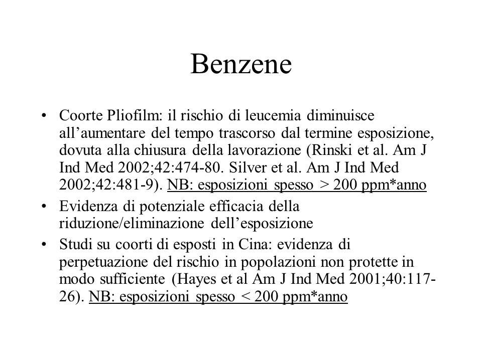Benzene Coorte Pliofilm: il rischio di leucemia diminuisce allaumentare del tempo trascorso dal termine esposizione, dovuta alla chiusura della lavora