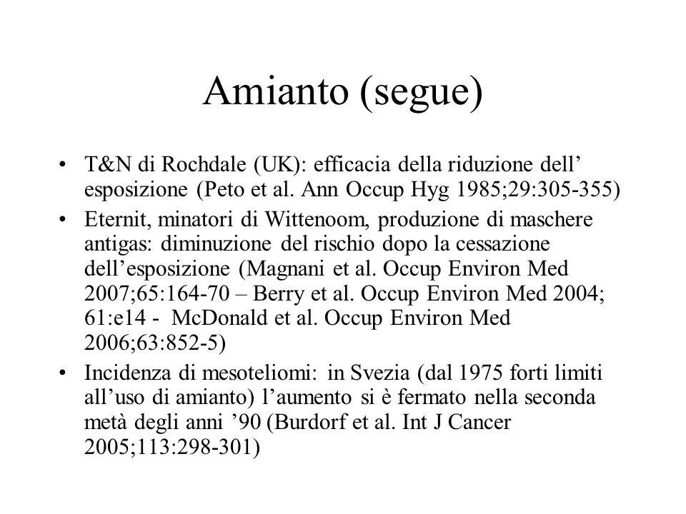 Amianto (segue) T&N di Rochdale (UK): efficacia della riduzione dell esposizione (Peto et al. Ann Occup Hyg 1985;29:305-355) Eternit, minatori di Witt