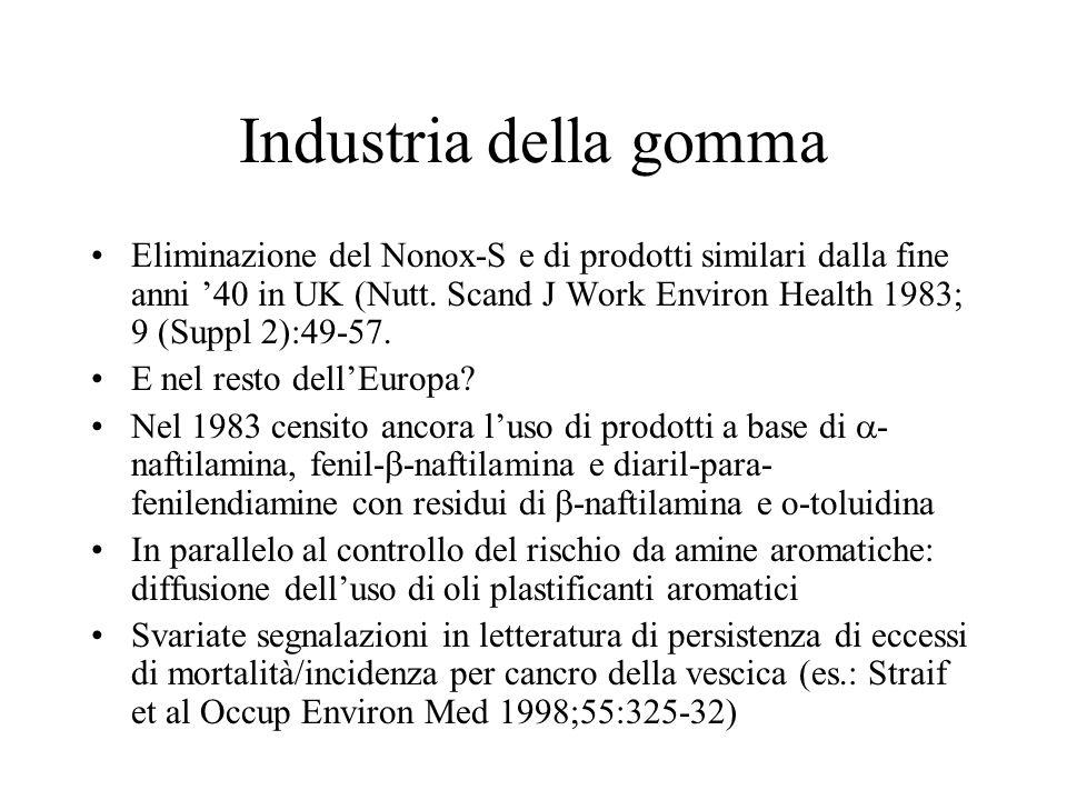 Industria della gomma Eliminazione del Nonox-S e di prodotti similari dalla fine anni 40 in UK (Nutt. Scand J Work Environ Health 1983; 9 (Suppl 2):49