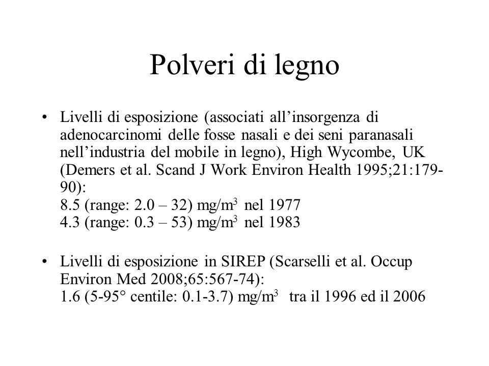 Polveri di legno Livelli di esposizione (associati allinsorgenza di adenocarcinomi delle fosse nasali e dei seni paranasali nellindustria del mobile i