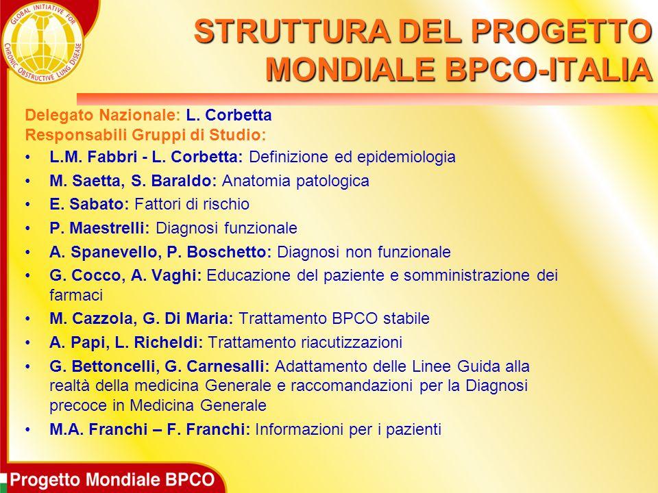 STRUTTURA DEL PROGETTO MONDIALE BPCO-ITALIA L.M. Fabbri - L. Corbetta: Definizione ed epidemiologia M. Saetta, S. Baraldo: Anatomia patologica E. Saba