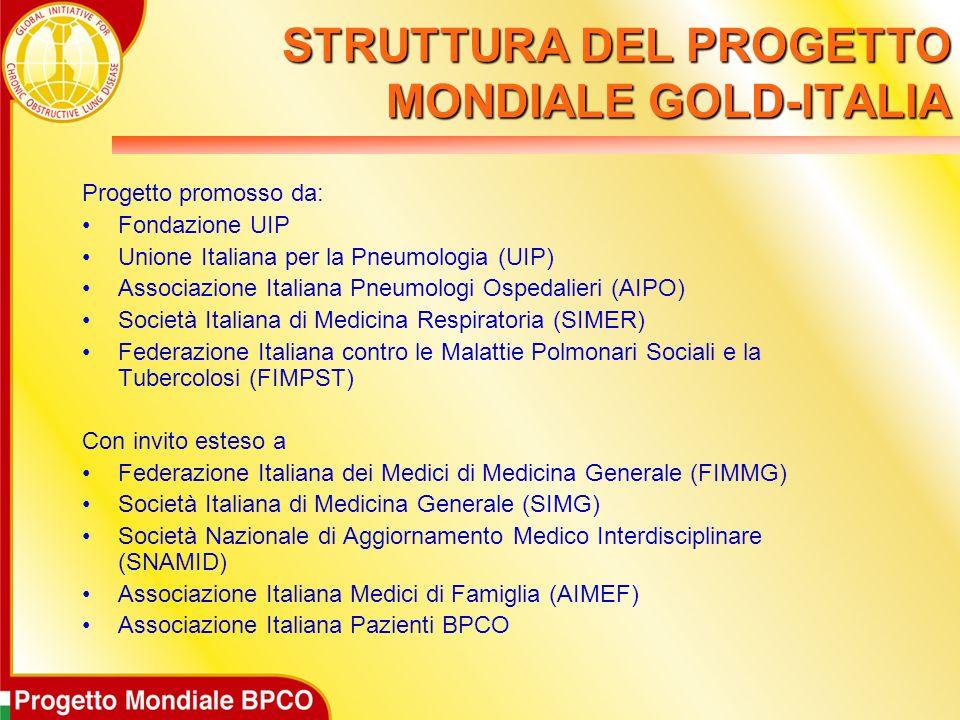 STRUTTURA DEL PROGETTO MONDIALE GOLD-ITALIA Progetto promosso da: Fondazione UIP Unione Italiana per la Pneumologia (UIP) Associazione Italiana Pneumo
