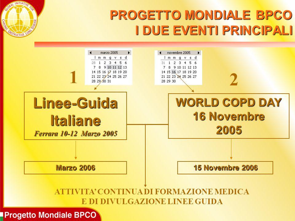 Linee-GuidaItaliane Ferrara 10-12 Marzo 2005 PROGETTO MONDIALE BPCO I DUE EVENTI PRINCIPALI WORLD COPD DAY 16 Novembre 2005 1 ATTIVITA CONTINUA DI FOR