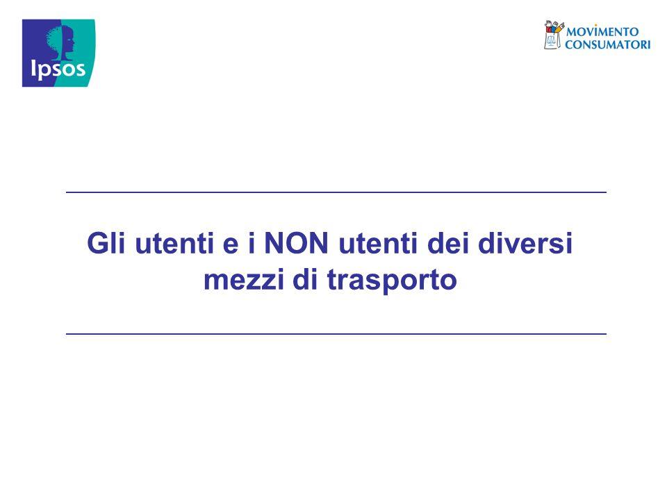 Gli utenti e i NON utenti dei diversi mezzi di trasporto