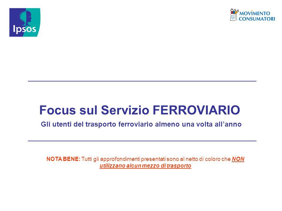 Focus sul Servizio FERROVIARIO NOTA BENE: Tutti gli approfondimenti presentati sono al netto di coloro che NON utilizzano alcun mezzo di trasporto Gli