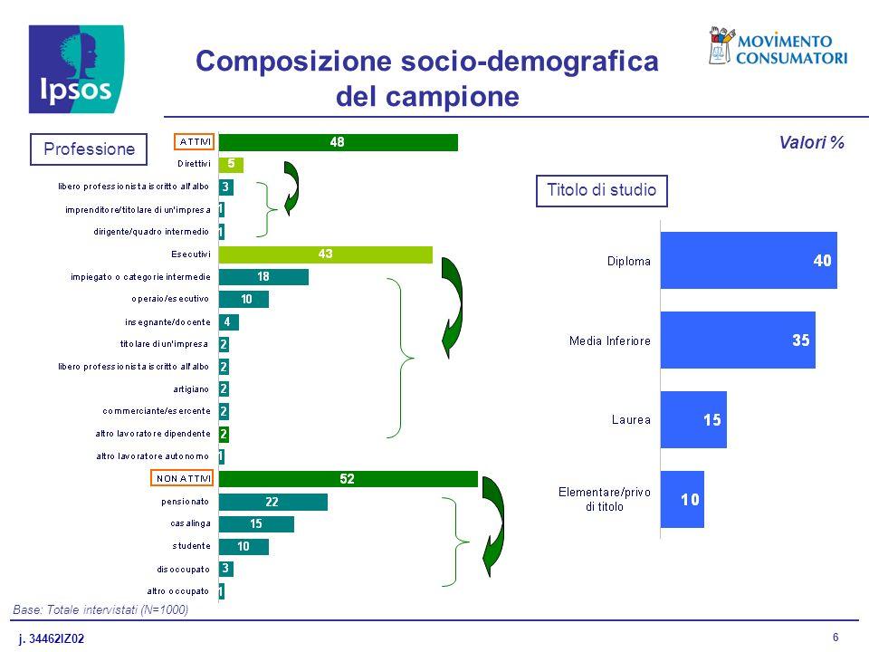 j. 34462IZ02 6 Composizione socio-demografica del campione Base: Totale intervistati (N=1000) Titolo di studio Professione Valori %
