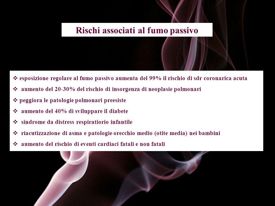 esposizione regolare al fumo passivo aumenta del 99% il rischio di sdr coronarica acuta aumento del 20-30% del rischio di insorgenza di neoplasie polm