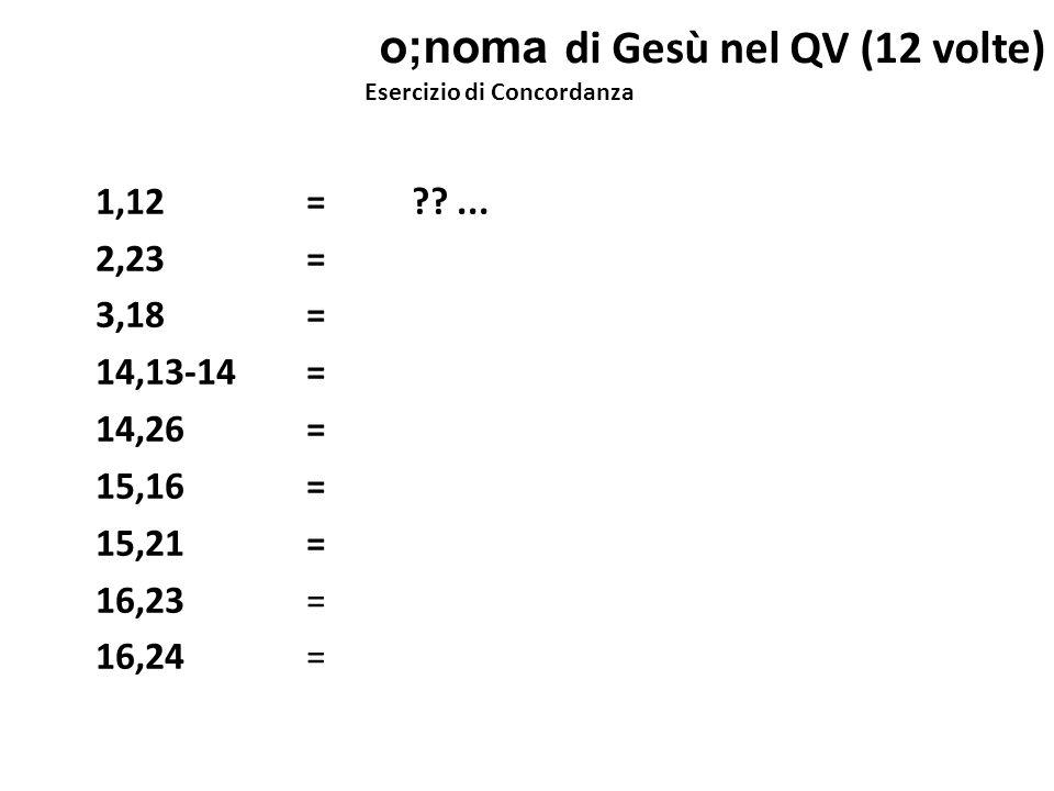 1,12=??... 2,23= 3,18= 14,13-14= 14,26= 15,16= 15,21= 16,23= 16,24= o;noma di Gesù nel QV (12 volte) Esercizio di Concordanza