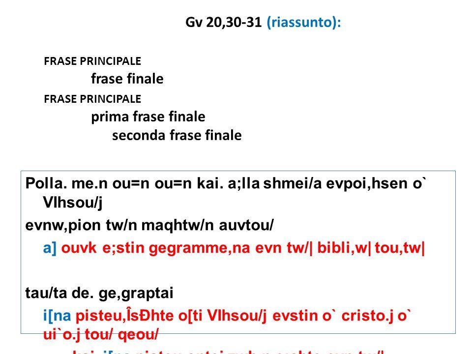 Polla. me.n ou=n ou=n kai. a;lla shmei/a evpoi,hsen o` VIhsou/j evnw,pion tw/n maqhtw/n auvtou/ a] ouvk e;stin gegramme,na evn tw/| bibli,w| tou,tw| t