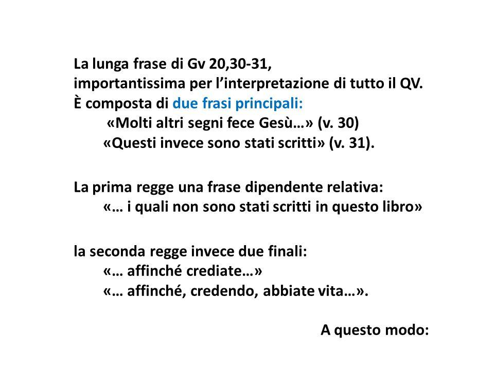 La lunga frase di Gv 20,30-31, importantissima per linterpretazione di tutto il QV. È composta di due frasi principali: «Molti altri segni fece Gesù…»