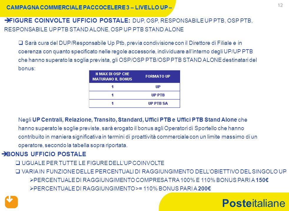 Posteitaliane 12 CAMPAGNA COMMERCIALE PACCOCELERE 3 – LIVELLO UP – BONUS UFFICIO POSTALE UGUALE PER TUTTE LE FIGURE DELLUP COINVOLTE VARIA IN FUNZIONE